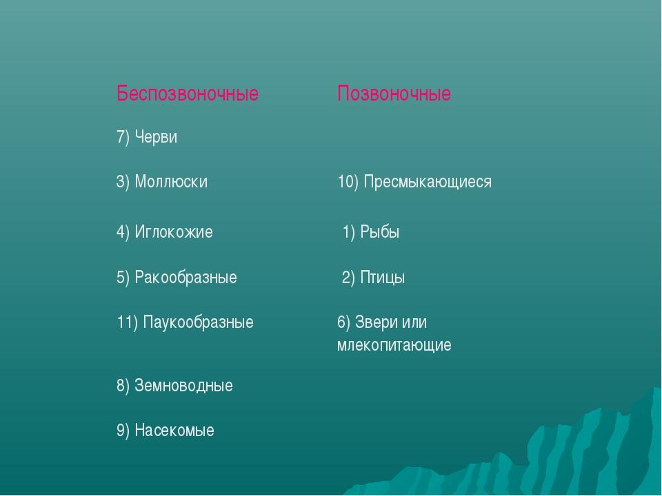 Беспозвоночные Позвоночные 7) Черви 3) Моллюски10) Пресмыкающиеся 4) Игл...