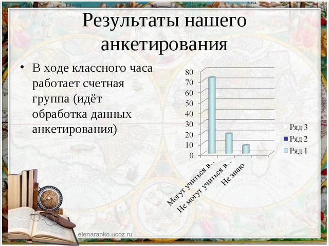 Результаты нашего анкетирования В ходе классного часа работает счетная группа...