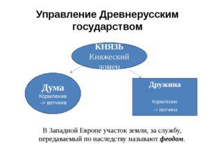 Управление Древнерусским государством КНЯЗЬ Княжеский домен Дума Кормление ->
