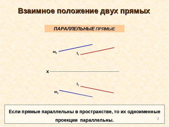 * m2 l2 m1 l1 Если прямые параллельны в пространстве, то их одноименные проек...