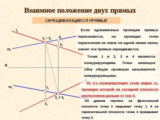 * m2 l2 m1 l1 12 ≡ 22 11 21 31 Ξ 41 32 42 Если одноименные проекции прямых пе...