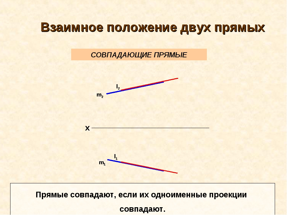 m2 l2 m1 l1 Прямые совпадают, если их одноименные проекции совпадают. Взаимно...