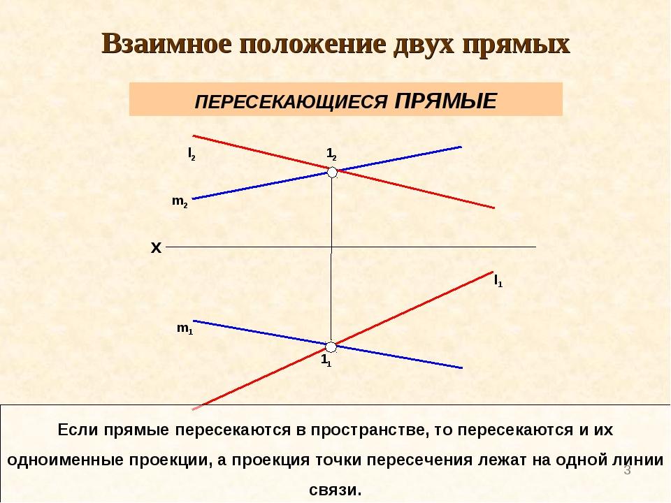 * m2 l2 m1 l1 12 11 Если прямые пересекаются в пространстве, то пересекаются...