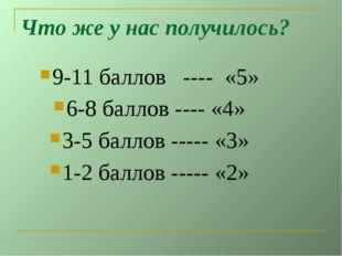 Что же у нас получилось? 9-11 баллов ---- «5» 6-8 баллов ---- «4» 3-5 баллов