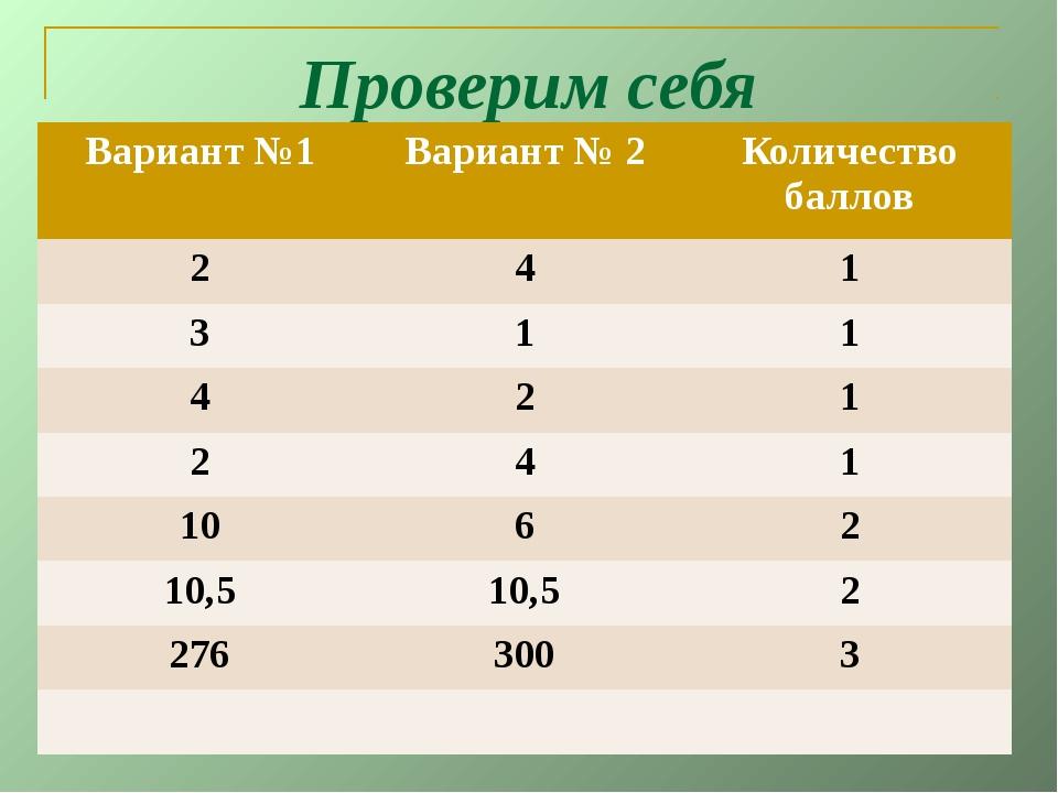 Проверим себя Вариант №1 Вариант № 2 Количество баллов 2 4 1 3 1 1 4 2 1 2 4...