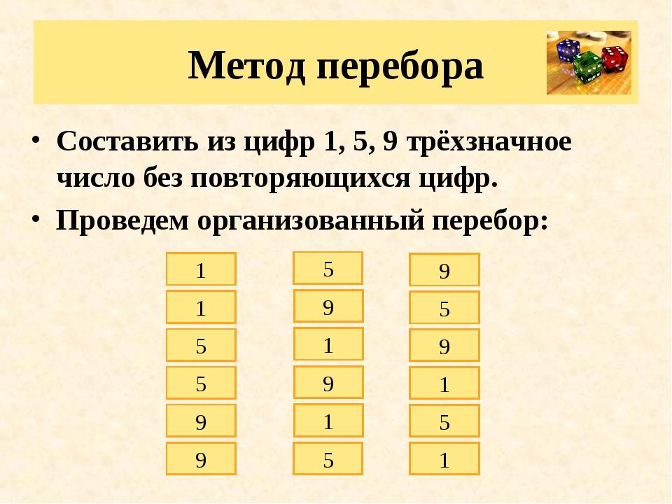Метод перебора Составить из цифр 1, 5, 9 трёхзначное число без повторяющихся...