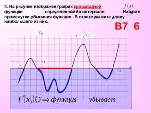 4. На рисунке изображен график производной функции , определенной на интервал