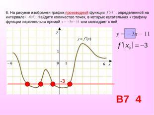 6. На рисунке изображен графикпроизводной функции , определенной на интервал
