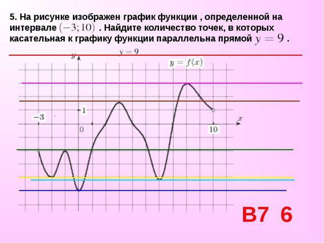 . 5. На рисунке изображен график функции , определенной на интервале . Найдит...