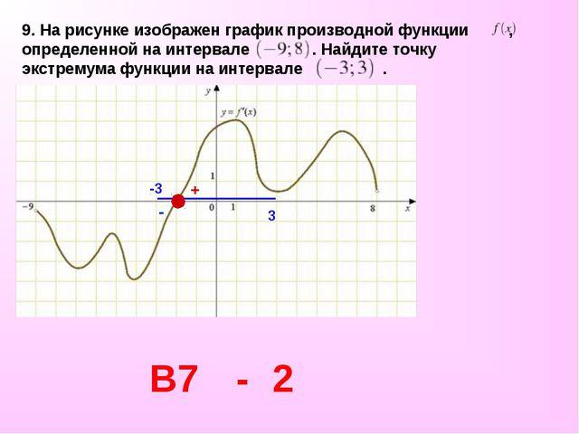 9. На рисунке изображен графикпроизводной функции , определенной на интервал...
