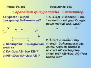 Негізгі деңгей Ілгерілеу деңгейі Қарапайым фигуралардың қасиеттері 1.Сурет