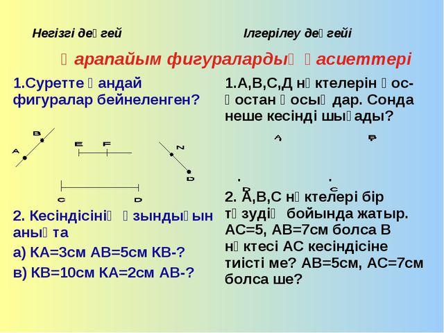 Негізгі деңгей Ілгерілеу деңгейі Қарапайым фигуралардың қасиеттері 1.Сурет...