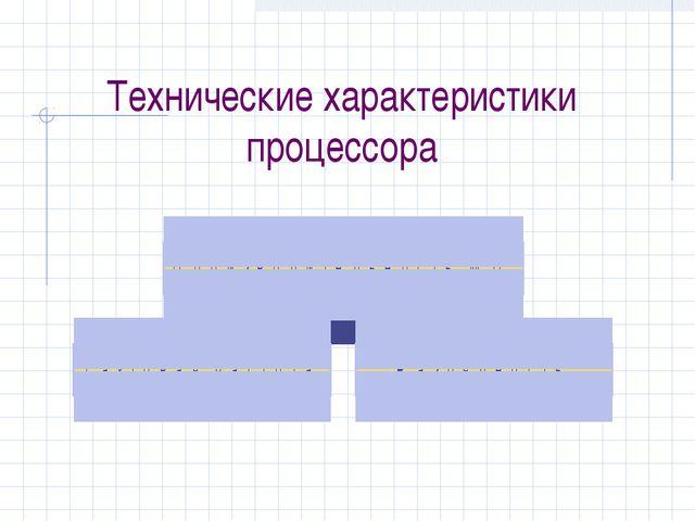 Технические характеристики процессора