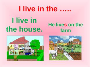 I live in the ….. I live in the house. He lives on the farm