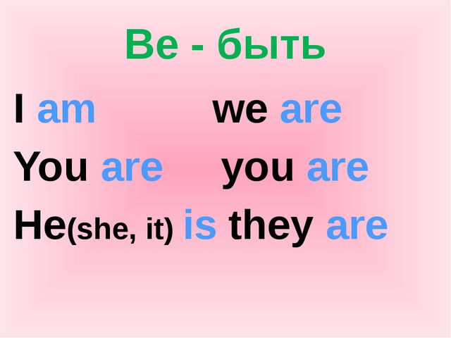 Be - быть I am we are You are you are He(she, it) is they are