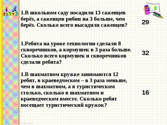 В школьном саду посадили 13 саженцев берёз, а саженцев рябин на 3 больше, чем...