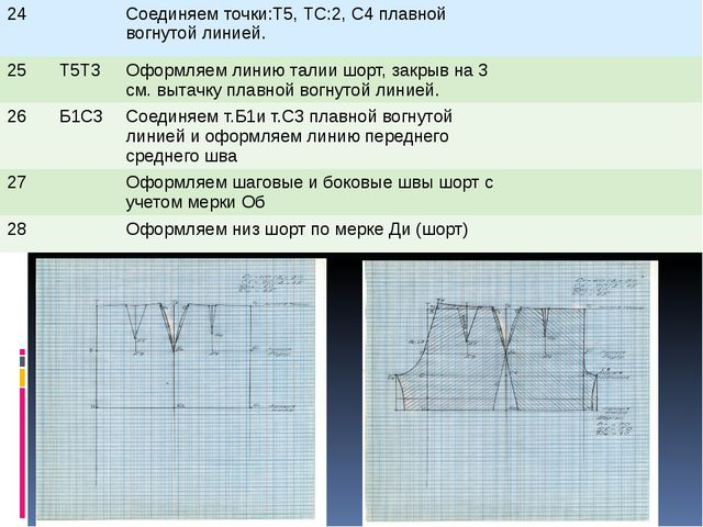 24 Соединяем точки:Т5, ТС:2, С4 плавной вогнутой линией. 25 Т5Т3 Оформляем л...