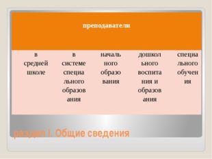раздел I. Общие сведения преподаватели в средней школе в системе специального