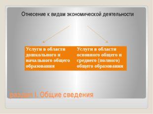 раздел I. Общие сведения Отнесение к видам экономической деятельности Услуги
