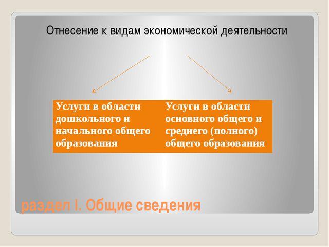 раздел I. Общие сведения Отнесение к видам экономической деятельности Услуги...