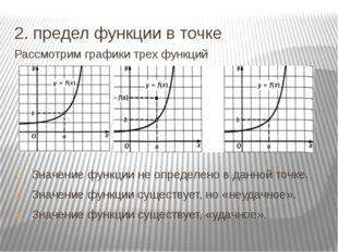 2. предел функции в точке Рассмотрим графики трех функций Значение функции не