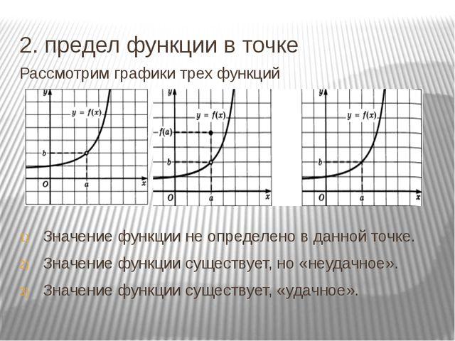 2. предел функции в точке Рассмотрим графики трех функций Значение функции не...