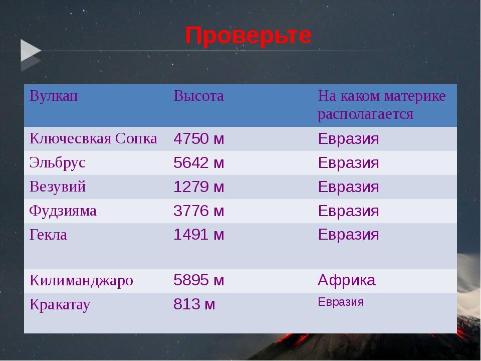 Проверьте Вулкан Высота На каком материке располагается КлючесвкаяСопка 4750...