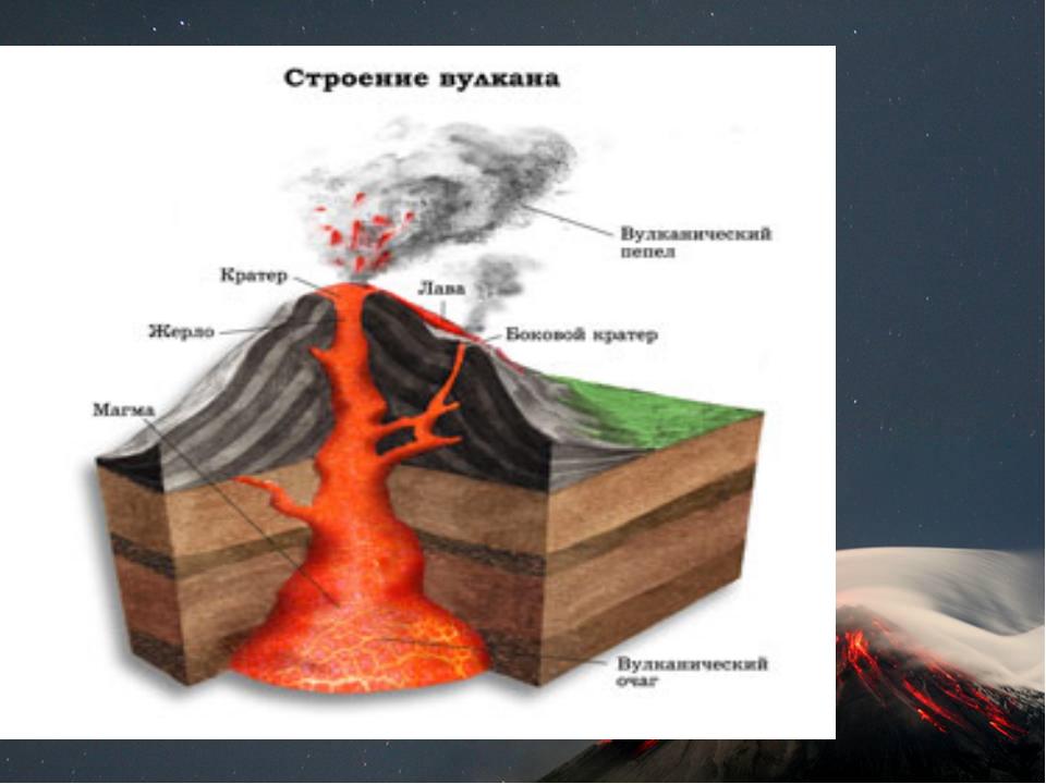 Erupción Volcánica Volcán
