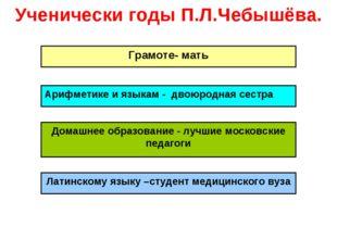 Домашнее образование - лучшие московские педагоги Грамоте- мать Арифметике и
