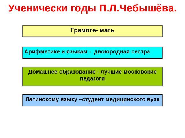 Домашнее образование - лучшие московские педагоги Грамоте- мать Арифметике и...