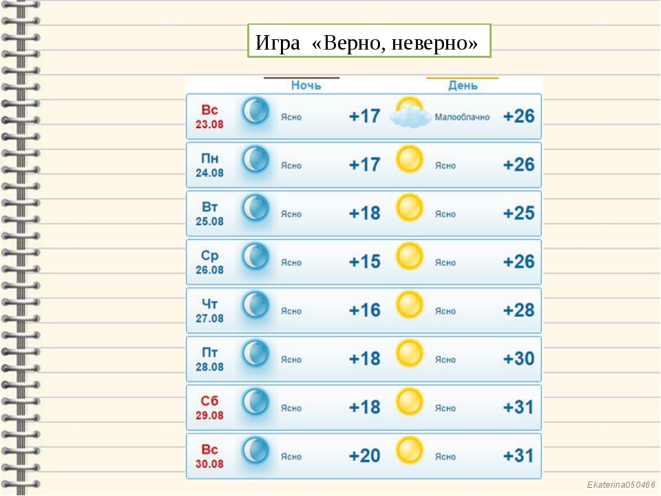Игра «Верно, неверно» Ekaterina050466