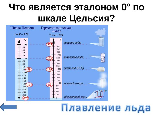 Что является эталоном 0° по шкале Цельсия?