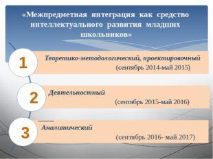 1 2 3 «Межпредметная интеграция как средство интеллектуального развития младш
