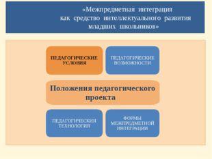 «Межпредметная интеграция как средство интеллектуального развития младших шк