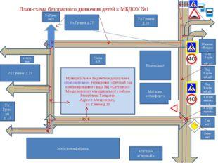 План-схема безопасного движения детей к МБДОУ №1 Муниципальное бюджетное дошк
