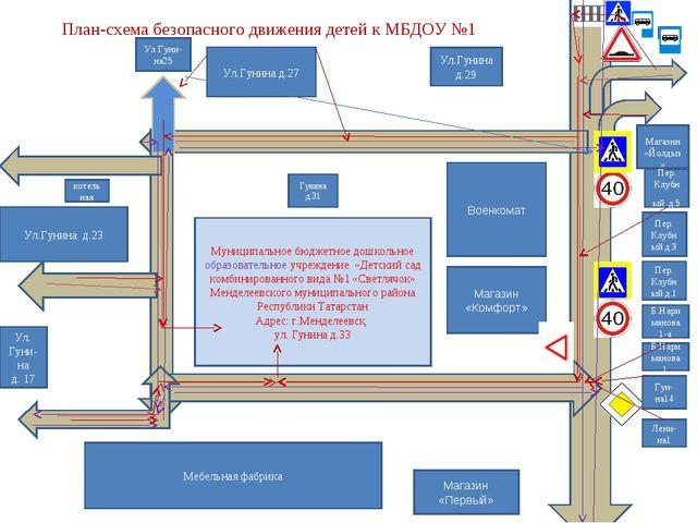 План-схема безопасного движения детей к МБДОУ №1 Муниципальное бюджетное дошк...