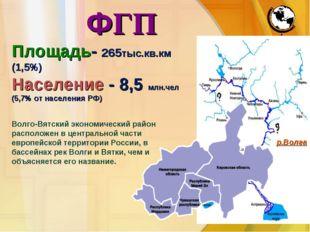 ФГП Площадь- 265тыс.кв.км (1,5%) Население - 8,5 млн.чел (5,7% от населения Р