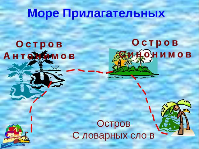 Море Прилагательных Остров Синонимов Остров Антонимов Остров С ловарных сло в