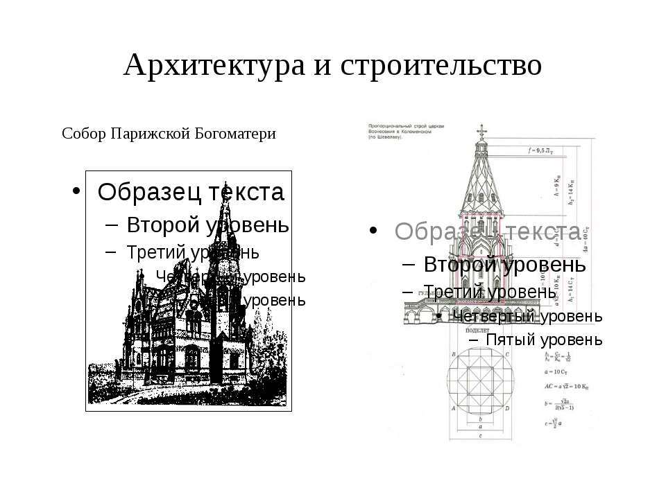 Архитектура и строительство Собор Парижской Богоматери