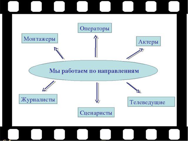 Мы работаем по направлениям Монтажеры Операторы Актеры Журналисты Сценаристы...