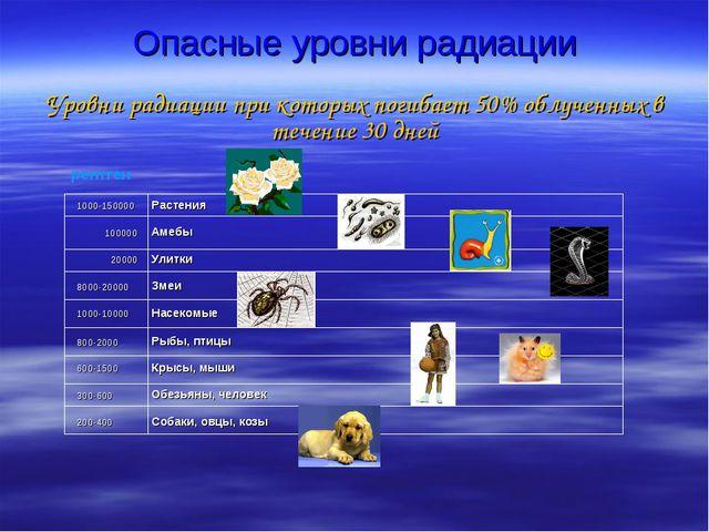 Опасные уровни радиации Уровни радиации при которых погибает 50% облученных в...