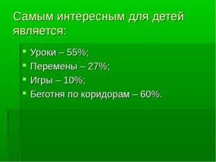 Самым интересным для детей является: Уроки – 55%; Перемены – 27%; Игры – 10%;