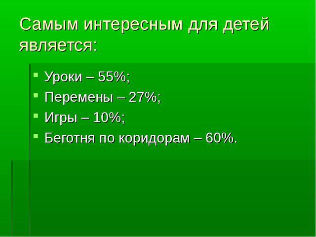 Самым интересным для детей является: Уроки – 55%; Перемены – 27%; Игры – 10%;...