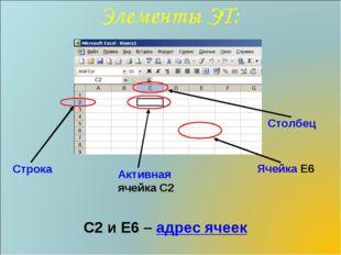 Элементы ЭТ: Ячейка Е6 Активная ячейка С2 Строка Столбец С2 и Е6 – адрес ячеек
