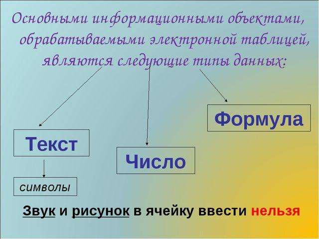 Основными информационными объектами, обрабатываемыми электронной таблицей, яв...