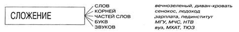 http://pandia.ru/text/78/064/images/image006_6.jpg