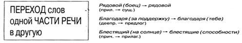 http://pandia.ru/text/78/064/images/image008_2.jpg