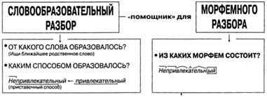 http://pandia.ru/text/78/064/images/image009_1.jpg