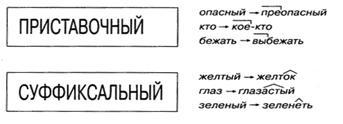http://pandia.ru/text/78/064/images/image004_7.jpg