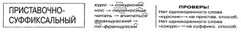 http://pandia.ru/text/78/064/images/image005_5.jpg